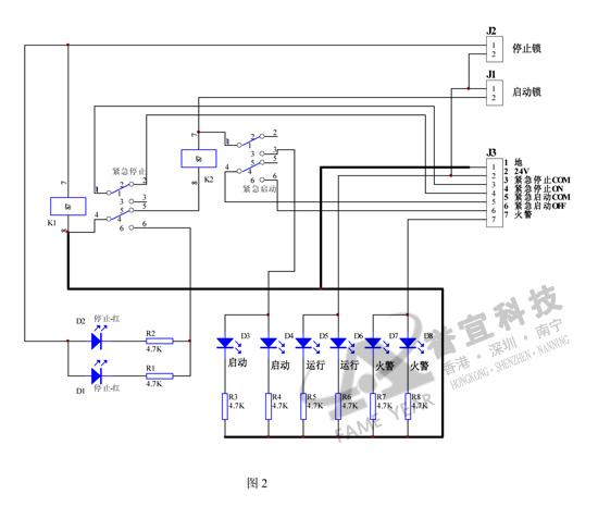 qm-an-01 紧急启动/停止盒-泛海三江消防电子
